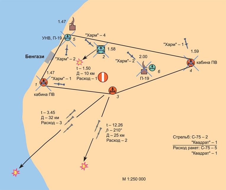 Схема обстрела воздушных целей в районе Бенгази в период с 3.45 до 14.30 (мск) 15 апреля 1986 г.