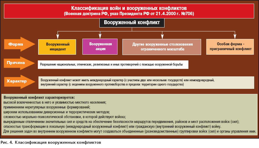 анализ концепции национальной безопастности: